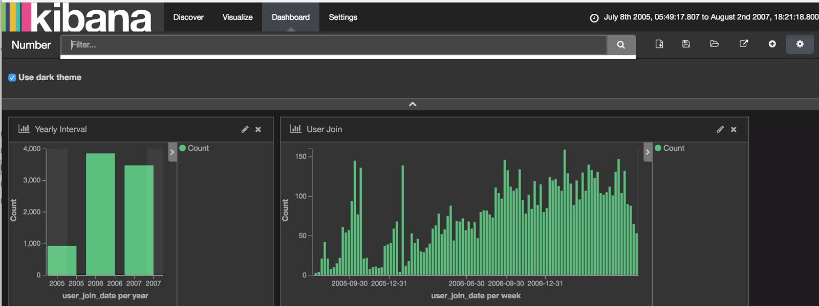 Docker: Analysis Using Elasticsearch, Logstash & Kibana – Reverse