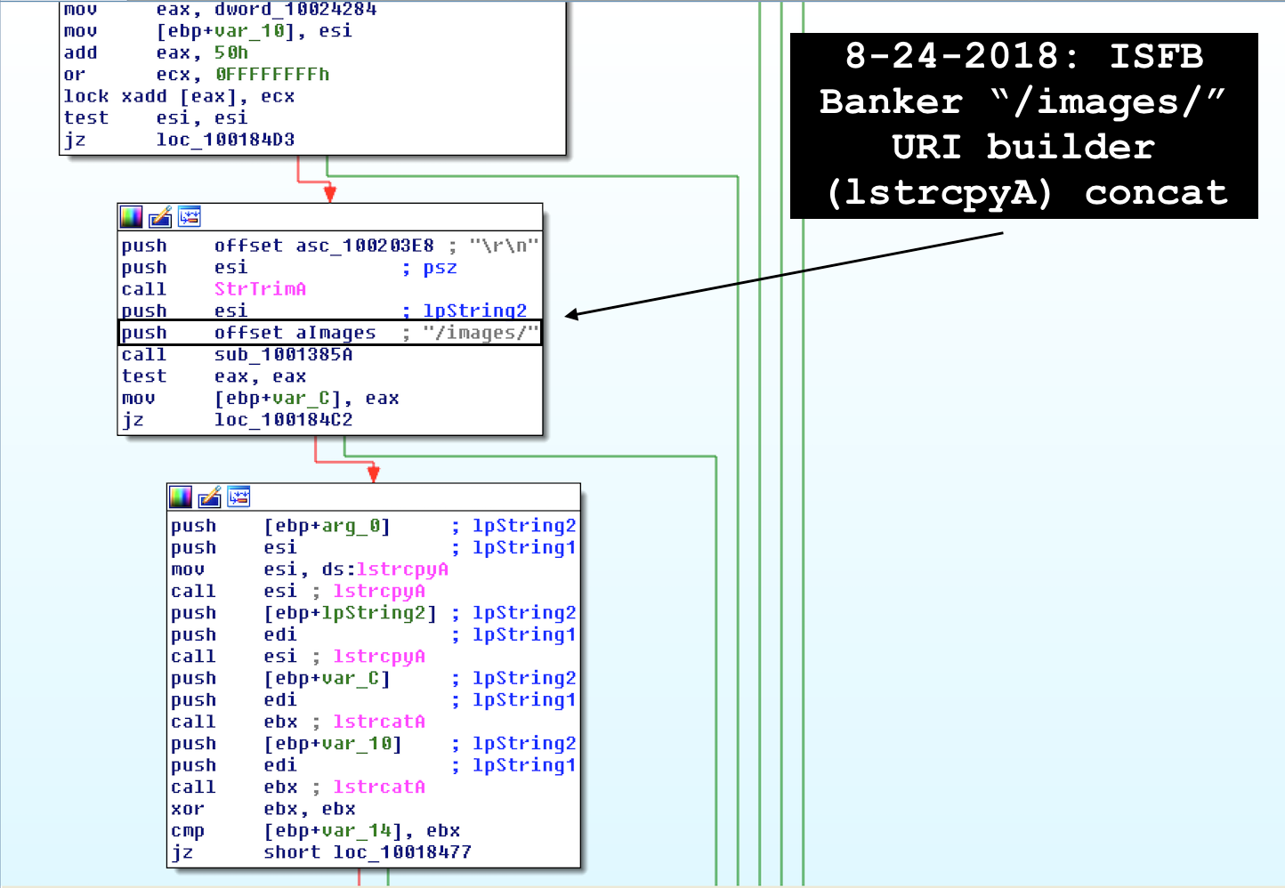 Uncategorized – Page 3 – Reverse Engineering, Malware Deep Insight