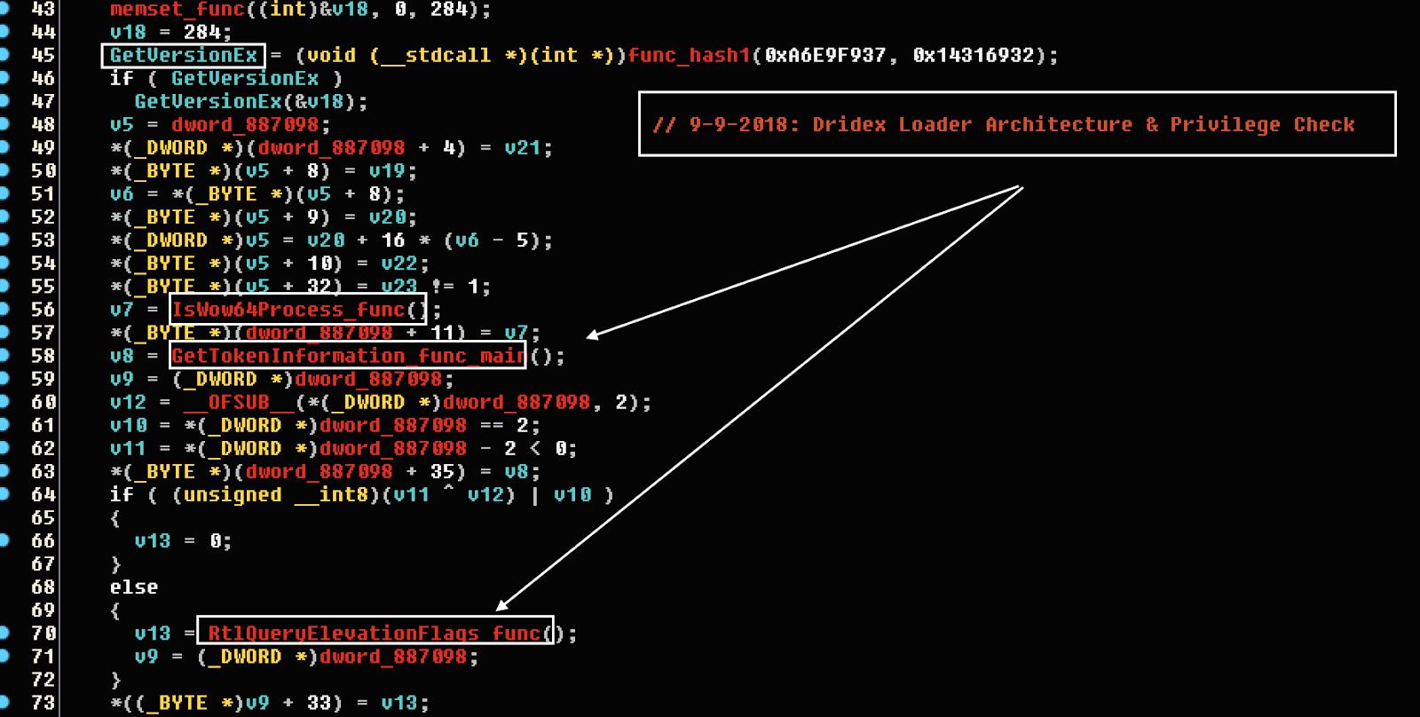 cyber security – Reverse Engineering, Malware Deep Insight