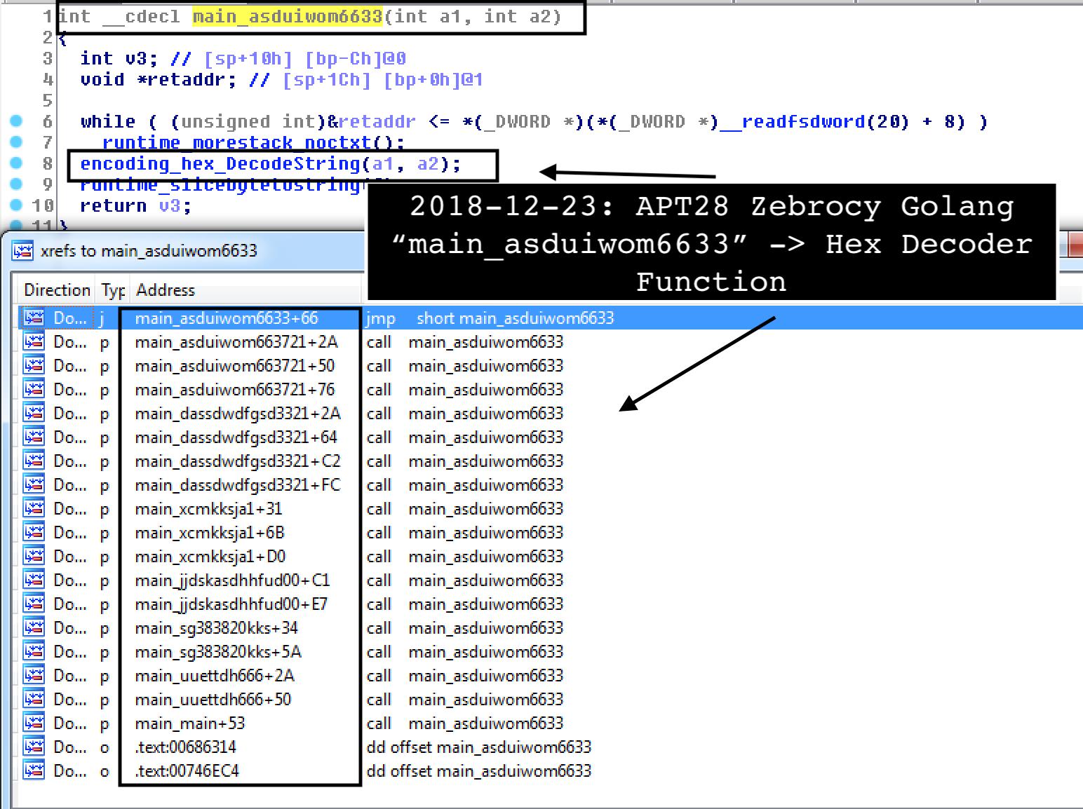 vkremez – Reverse Engineering, Malware Deep Insight